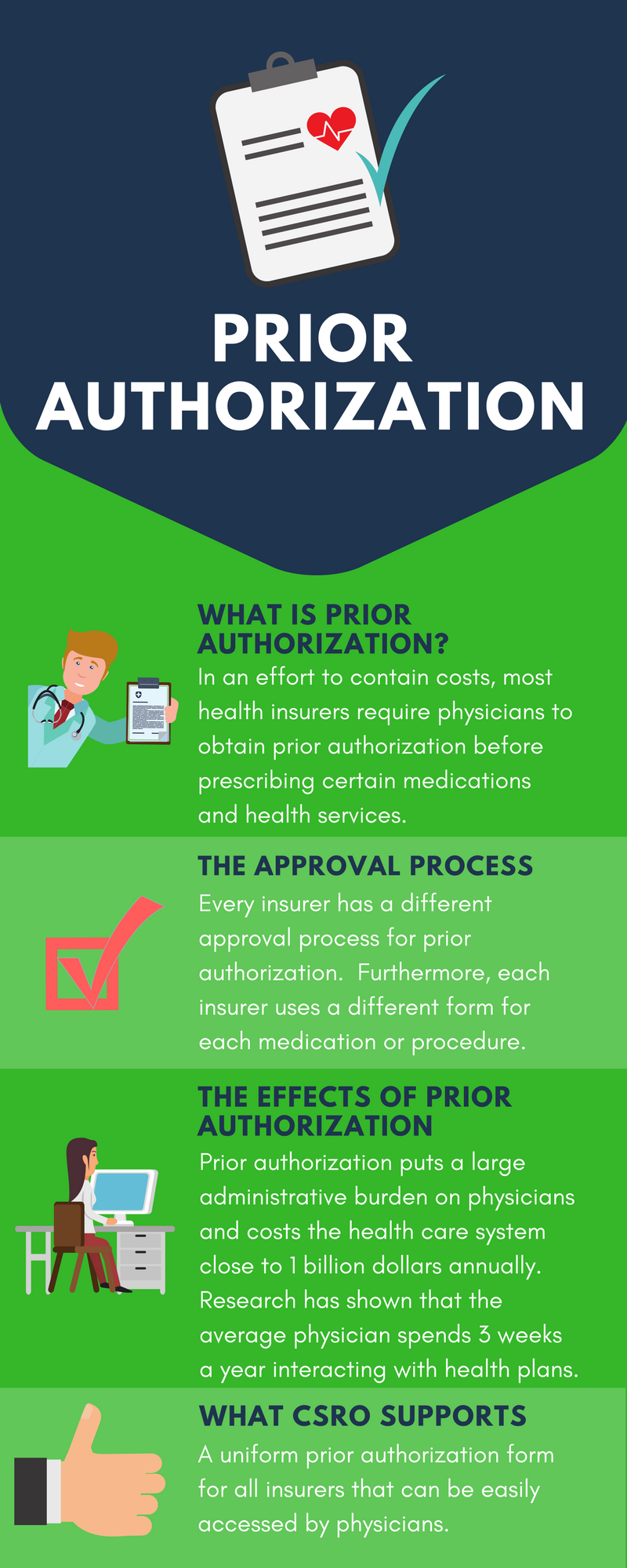 Uniform Prior Authorization